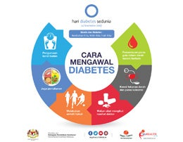 world, diabetes day, nestle, health, science